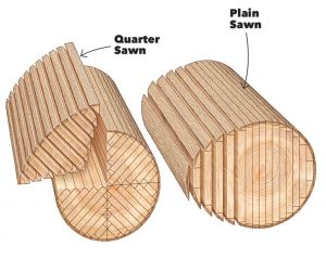 Plain sawing